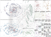 #CSCW2020 Twitter NodeXL SNA Map and Report for Friday, 23 October 2020 at 04:27 UTC