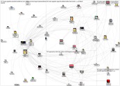 "MediaWiki Map for ""Parliament_of_Egypt"" article"